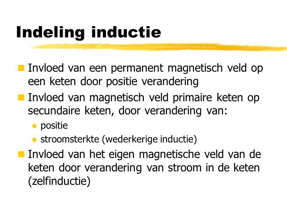 Indeling inductie Invloed van een permanent magnetisch veld op een keten door positie verandering.