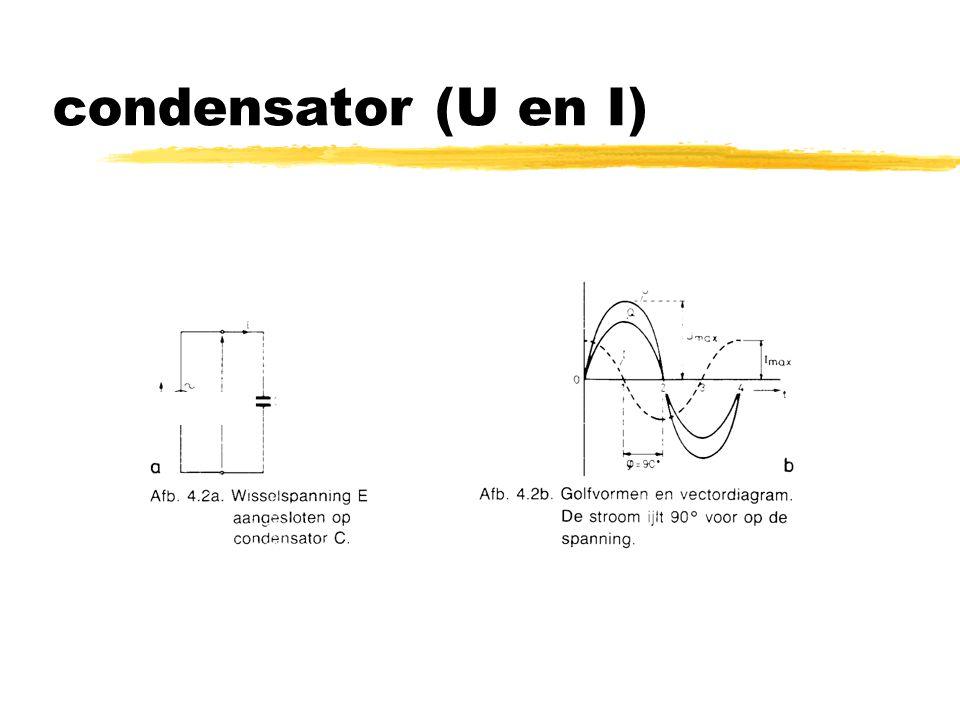 condensator (U en I)