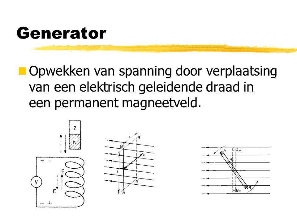 Generator Opwekken van spanning door verplaatsing van een elektrisch geleidende draad in een permanent magneetveld.