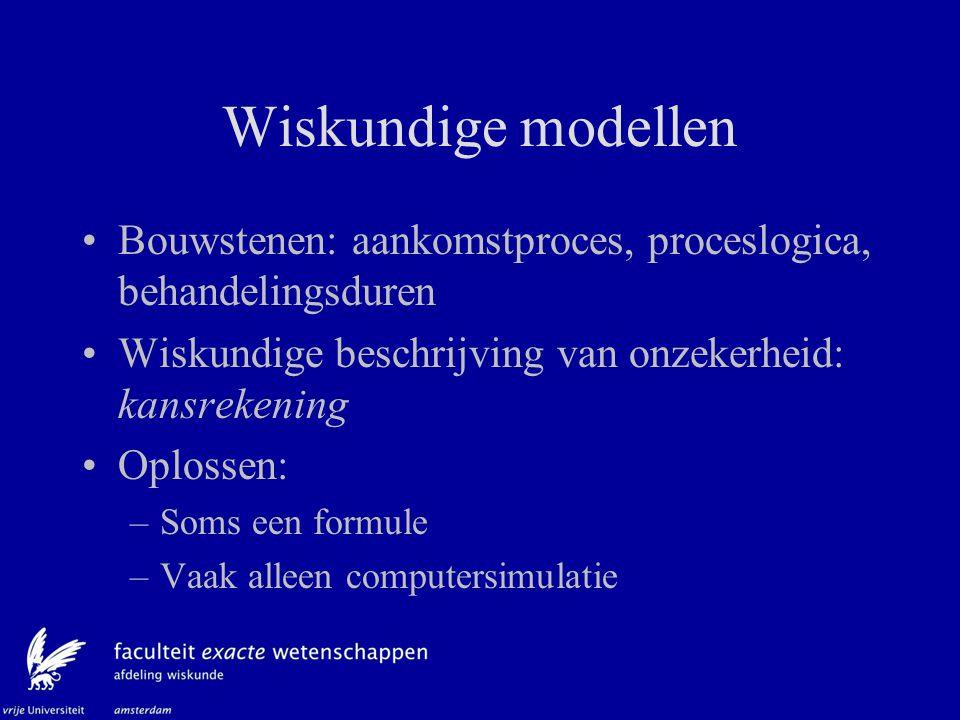 Wiskundige modellen Bouwstenen: aankomstproces, proceslogica, behandelingsduren. Wiskundige beschrijving van onzekerheid: kansrekening.