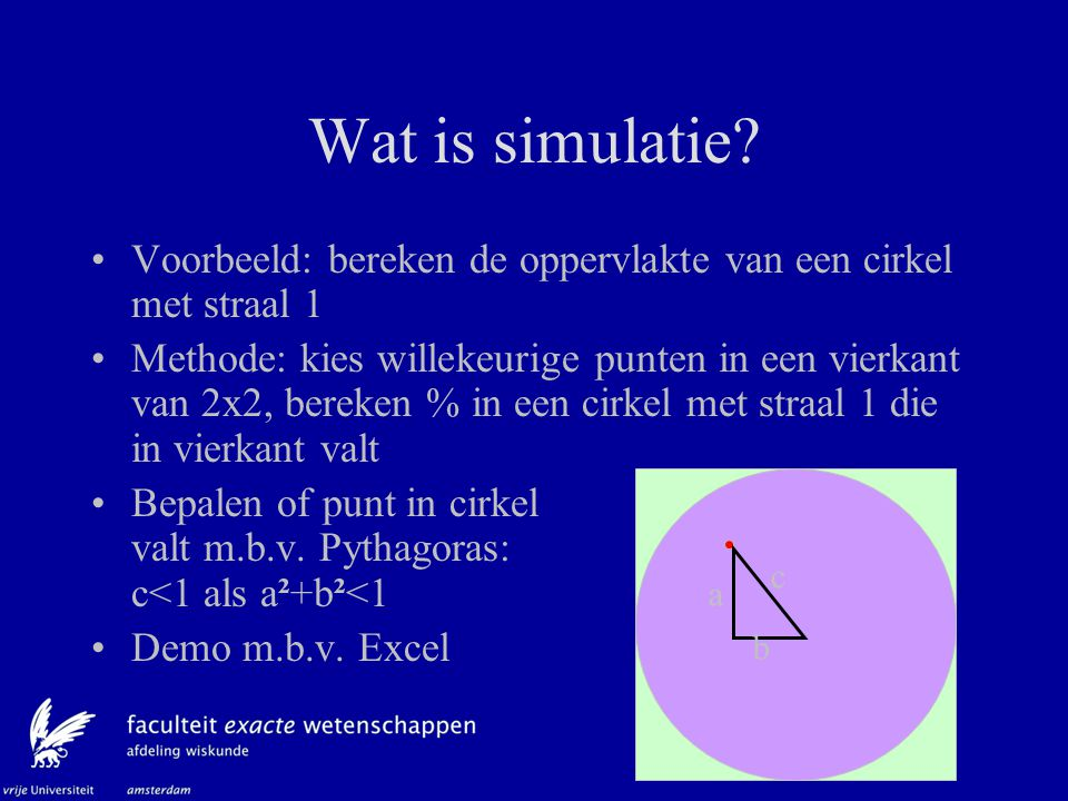Wat is simulatie Voorbeeld: bereken de oppervlakte van een cirkel met straal 1.