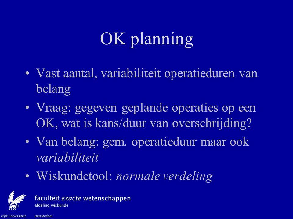 OK planning Vast aantal, variabiliteit operatieduren van belang