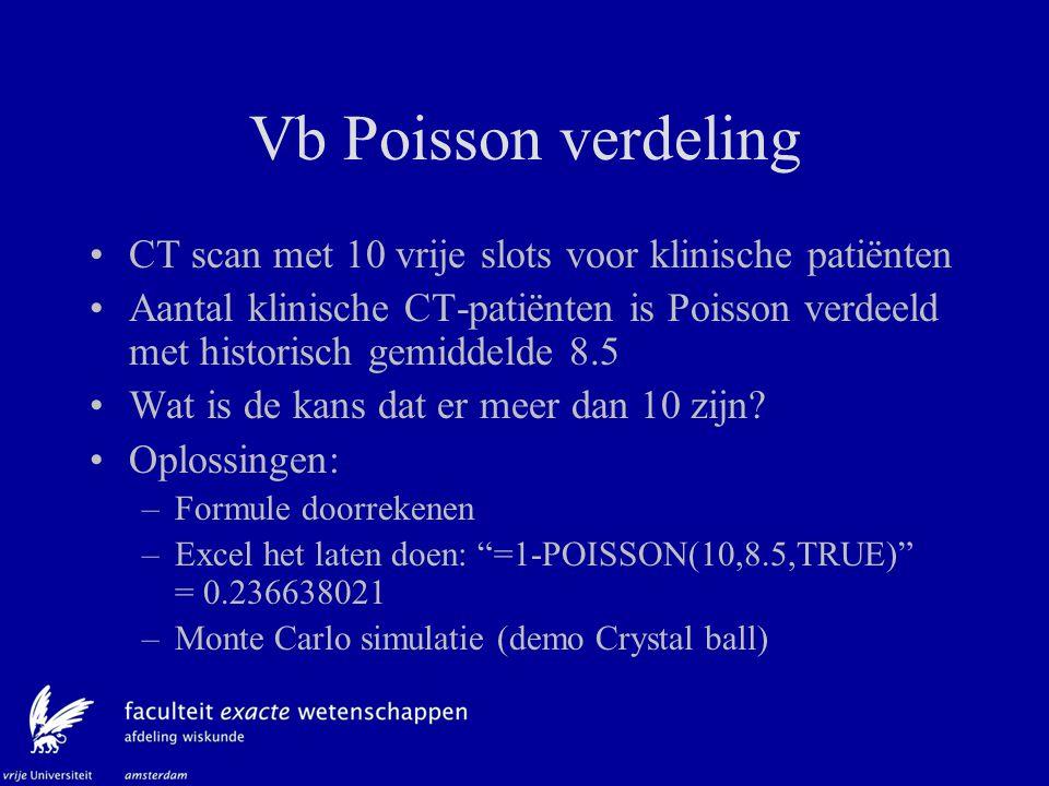 Vb Poisson verdeling CT scan met 10 vrije slots voor klinische patiënten.