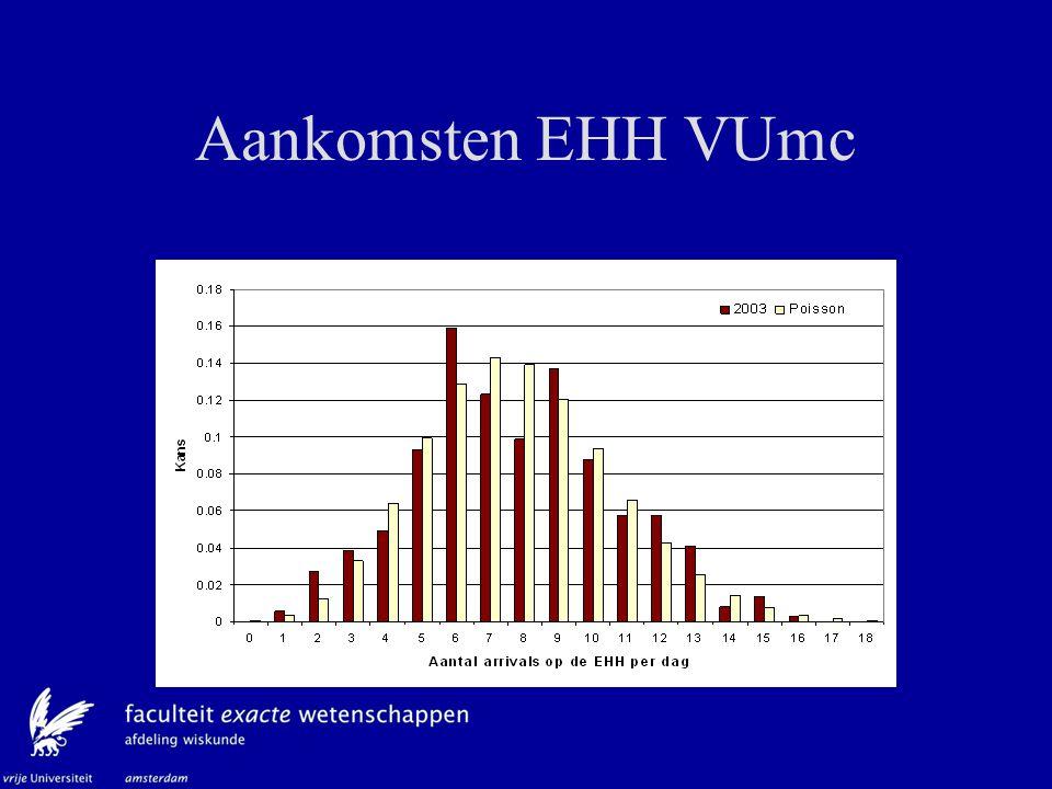 Aankomsten EHH VUmc