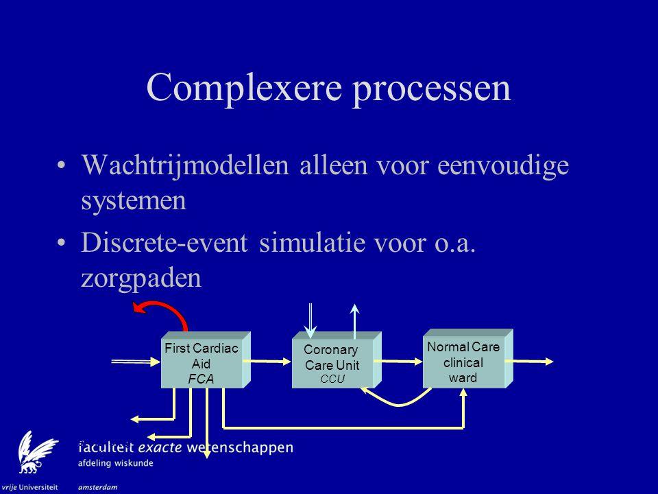 Complexere processen Wachtrijmodellen alleen voor eenvoudige systemen
