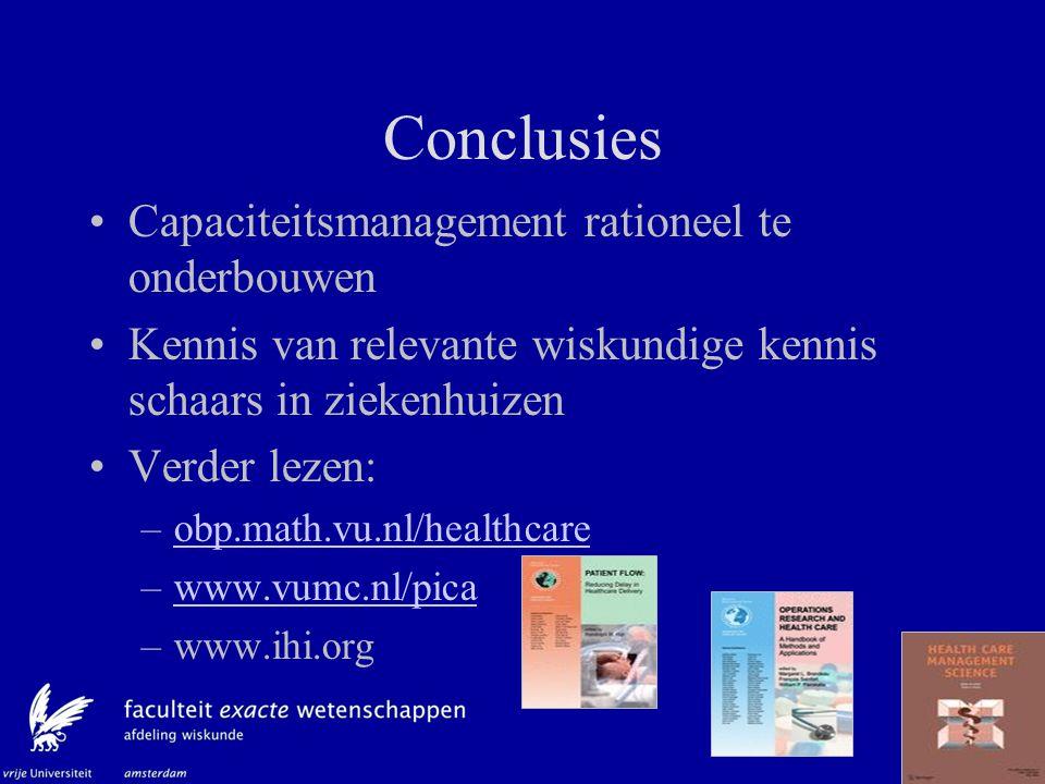 Conclusies Capaciteitsmanagement rationeel te onderbouwen