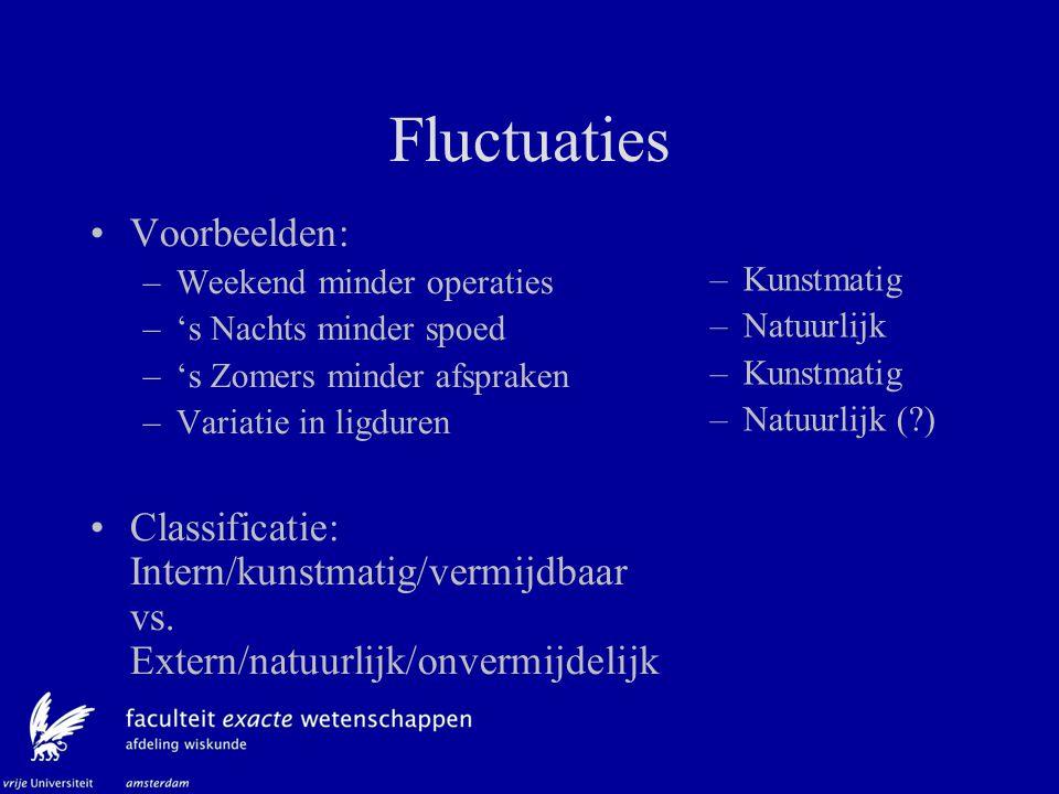 Fluctuaties Voorbeelden: