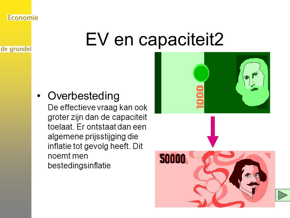EV en capaciteit2