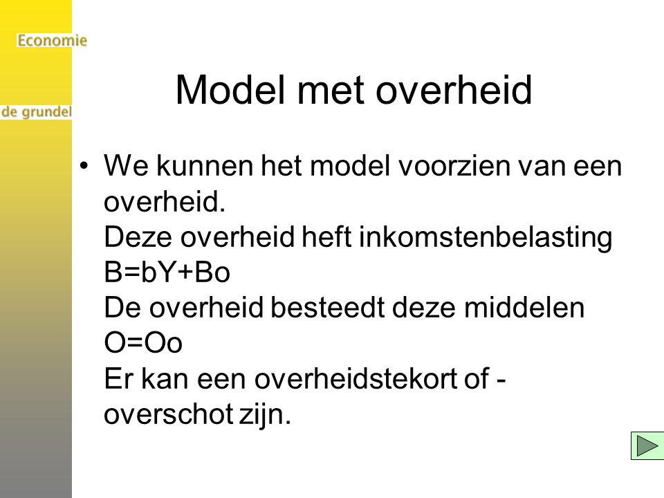 Model met overheid