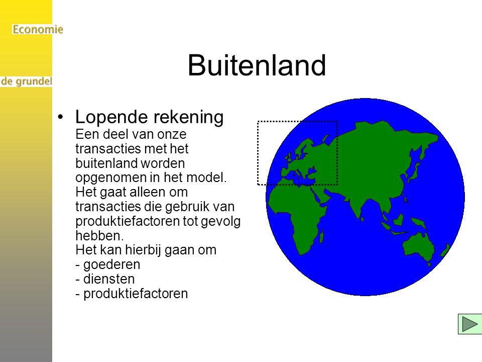 Buitenland