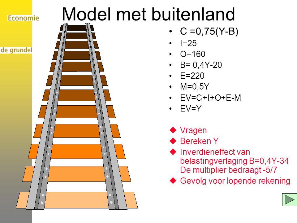 Model met buitenland C =0,75(Y-B) I=25 O=160 B= 0,4Y-20 E=220 M=0,5Y