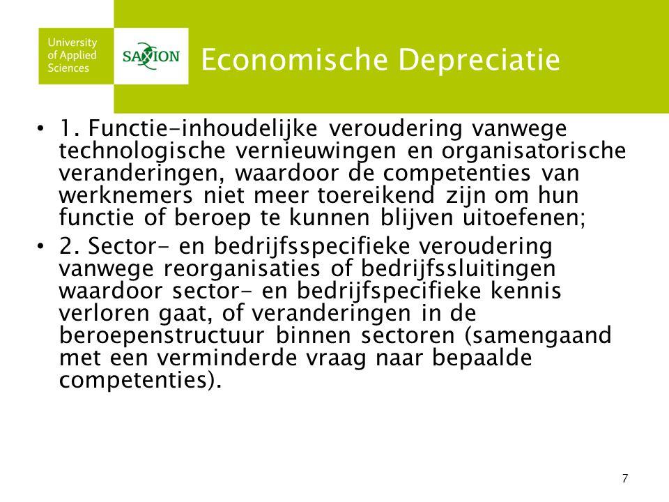 Economische Depreciatie
