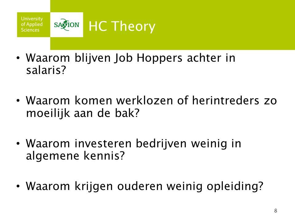 HC Theory Waarom blijven Job Hoppers achter in salaris