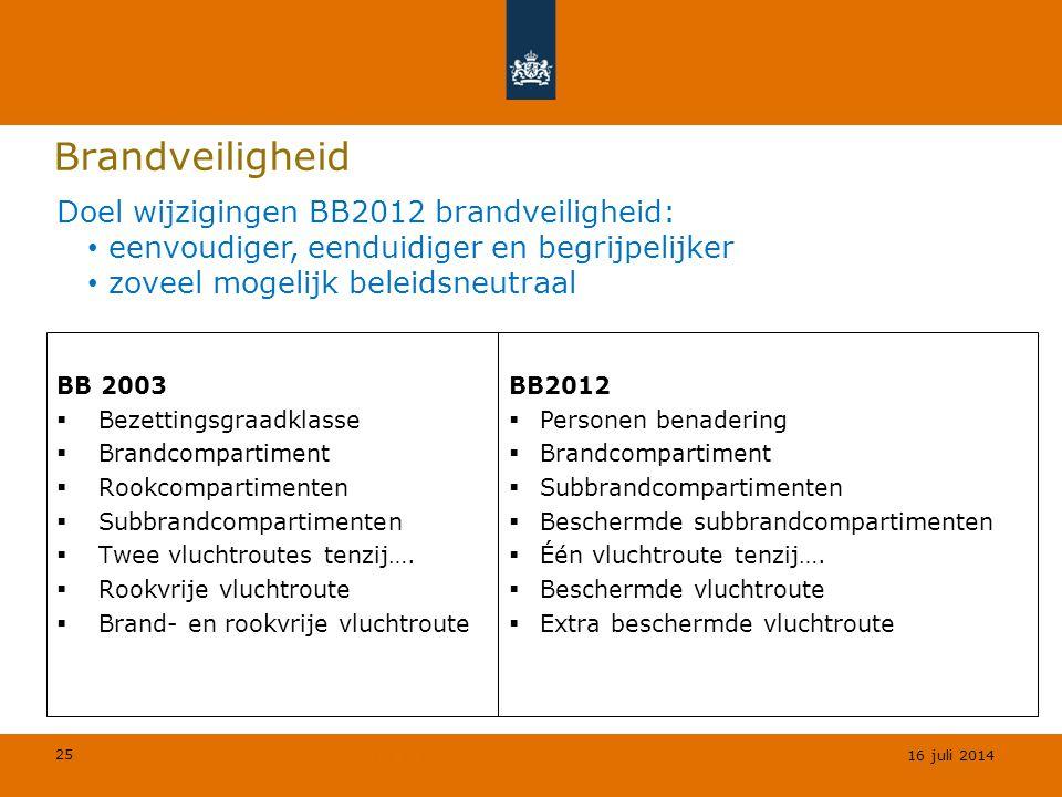 Brandveiligheid Doel wijzigingen BB2012 brandveiligheid: