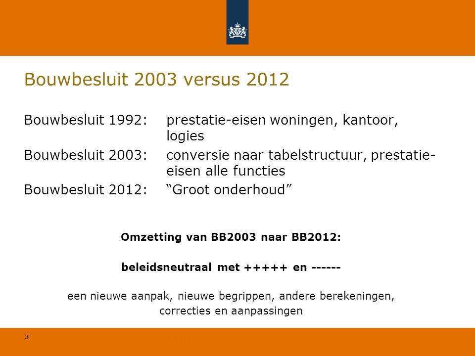 Omzetting van BB2003 naar BB2012: beleidsneutraal met +++++ en ------