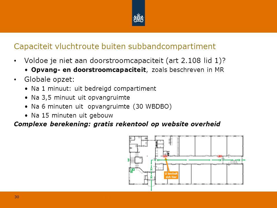 Capaciteit vluchtroute buiten subbandcompartiment