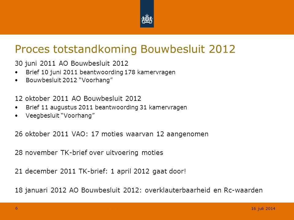 Proces totstandkoming Bouwbesluit 2012