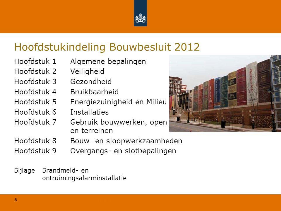 Hoofdstukindeling Bouwbesluit 2012