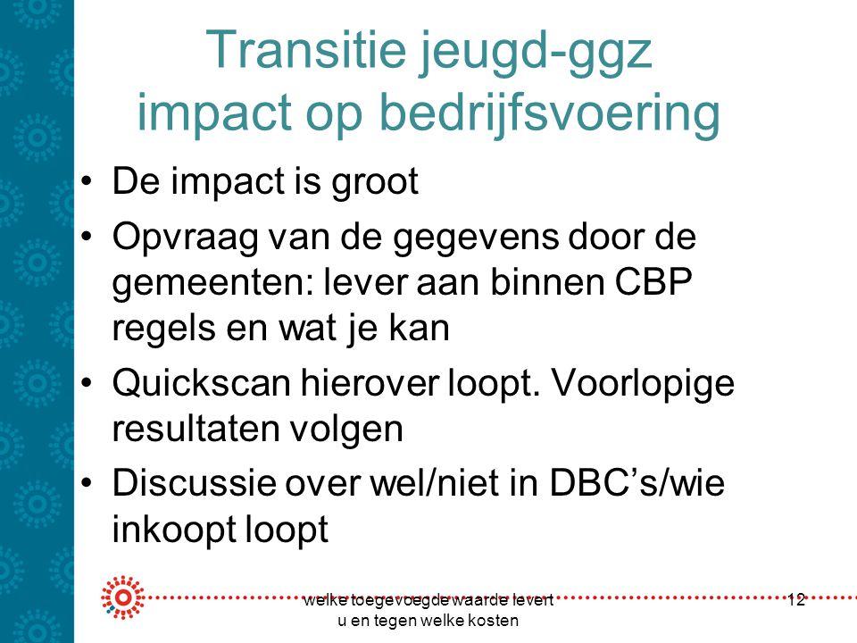 Transitie jeugd-ggz impact op bedrijfsvoering