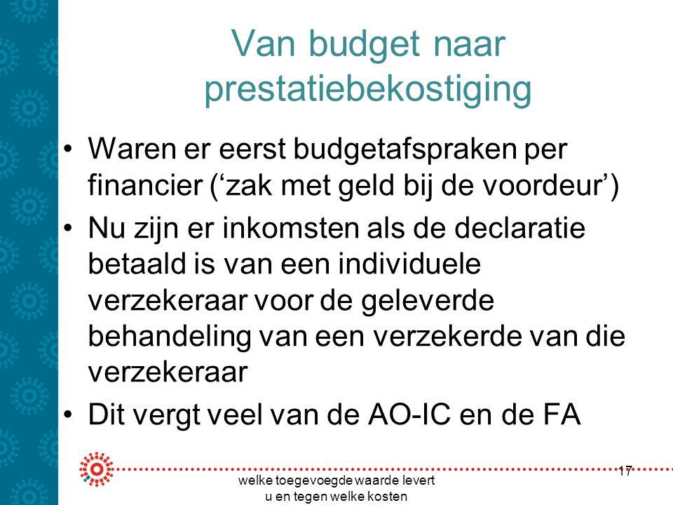 Van budget naar prestatiebekostiging