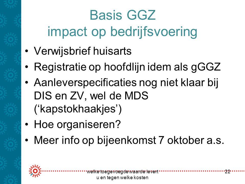 Basis GGZ impact op bedrijfsvoering