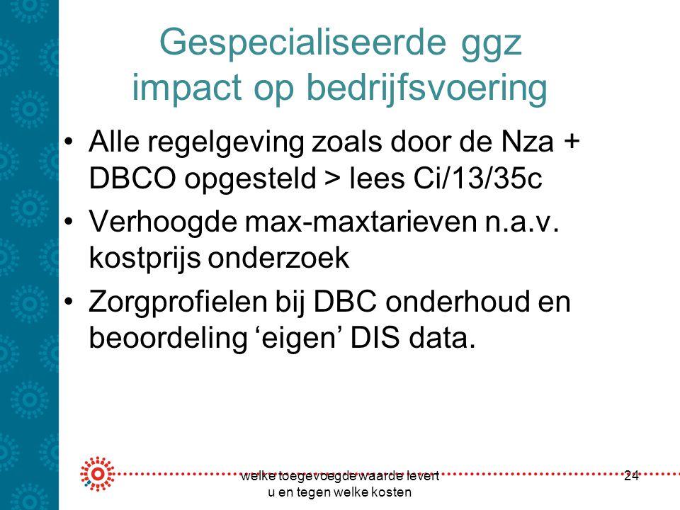 Gespecialiseerde ggz impact op bedrijfsvoering
