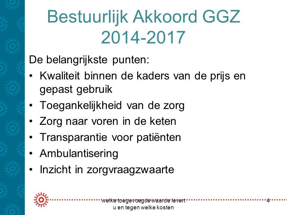 Bestuurlijk Akkoord GGZ 2014-2017