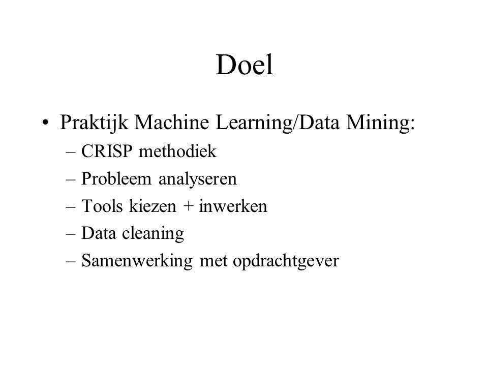 Doel Praktijk Machine Learning/Data Mining: CRISP methodiek