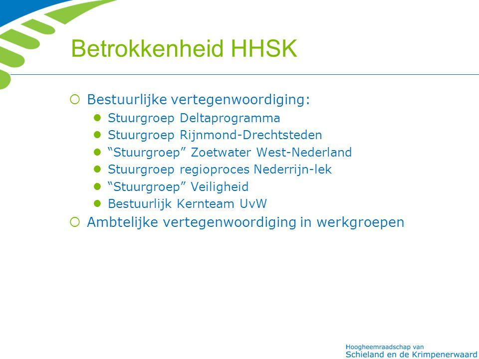 Betrokkenheid HHSK Bestuurlijke vertegenwoordiging: