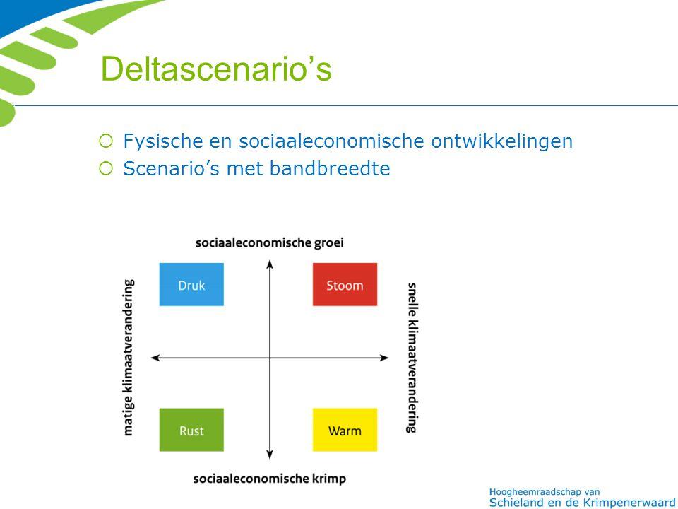 Deltascenario's Fysische en sociaaleconomische ontwikkelingen