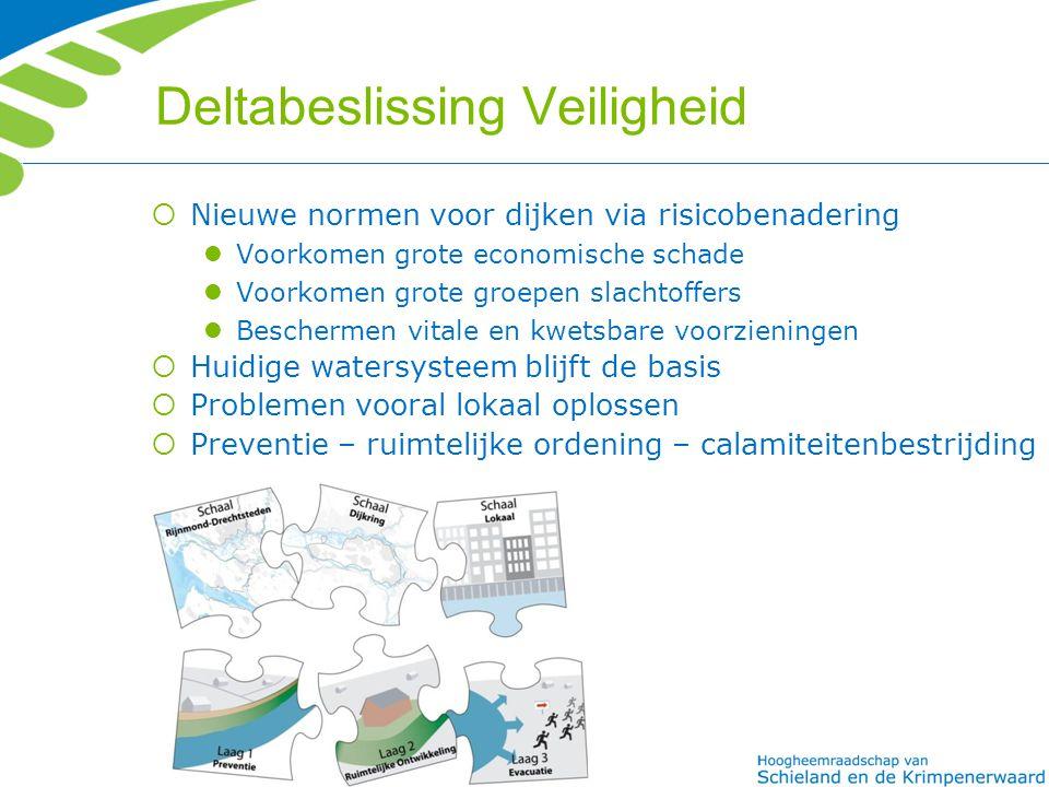Deltabeslissing Veiligheid