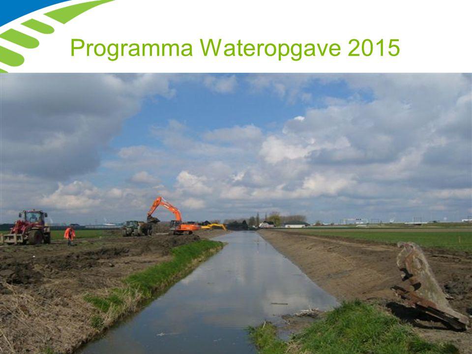 Programma Wateropgave 2015