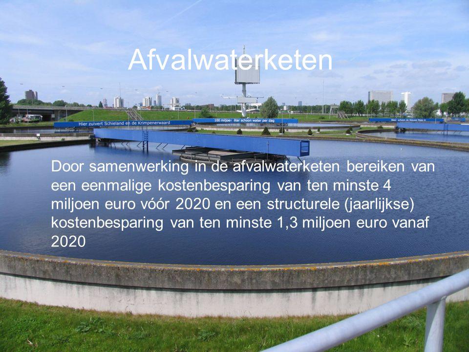 Afvalwaterketen