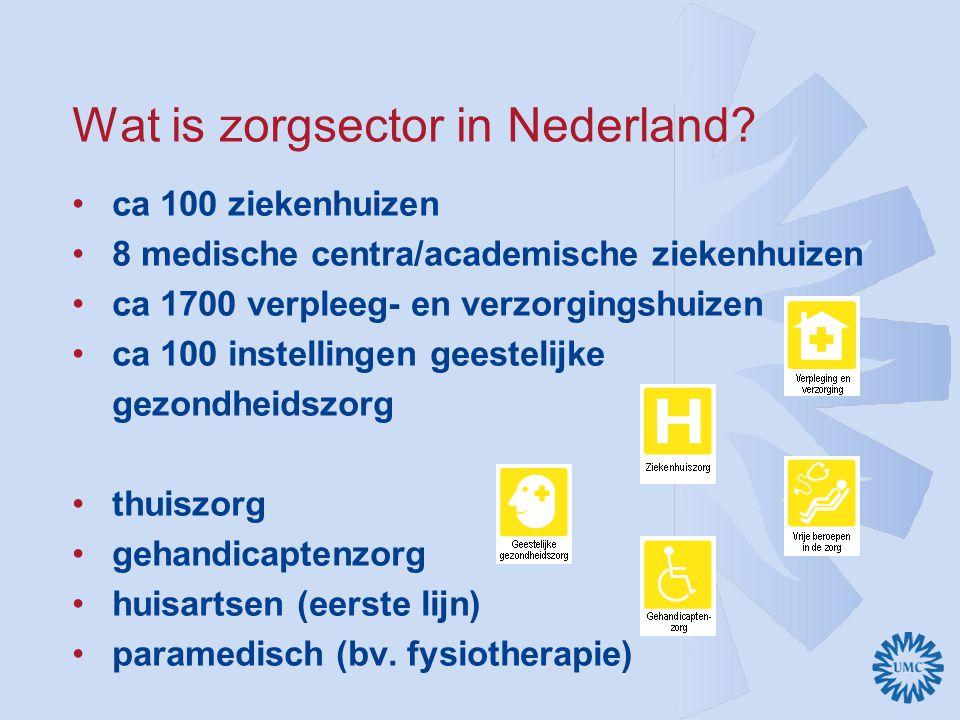 Wat is zorgsector in Nederland