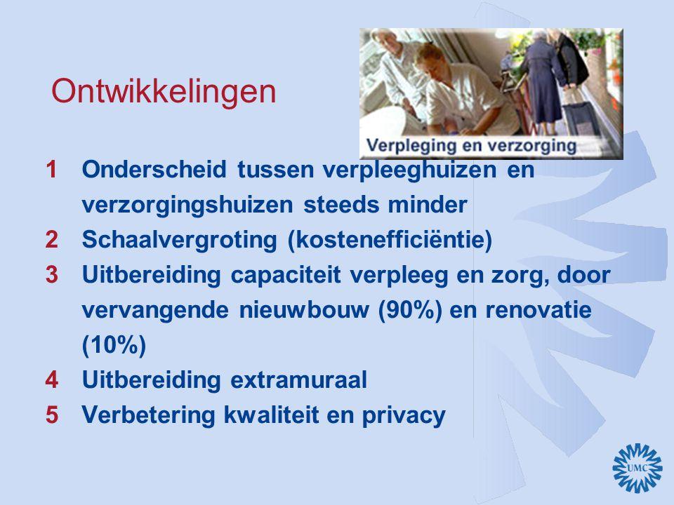 Ontwikkelingen 1 Onderscheid tussen verpleeghuizen en verzorgingshuizen steeds minder. 2 Schaalvergroting (kostenefficiëntie)