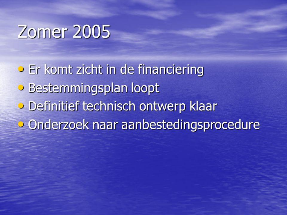 Zomer 2005 Er komt zicht in de financiering Bestemmingsplan loopt