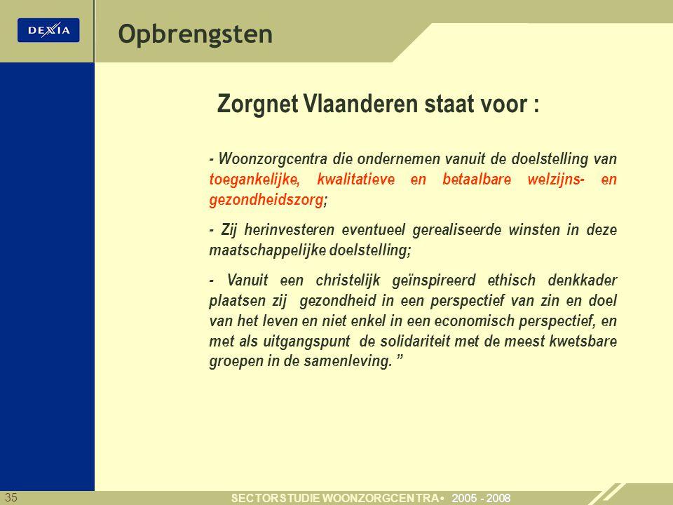 Zorgnet Vlaanderen staat voor :