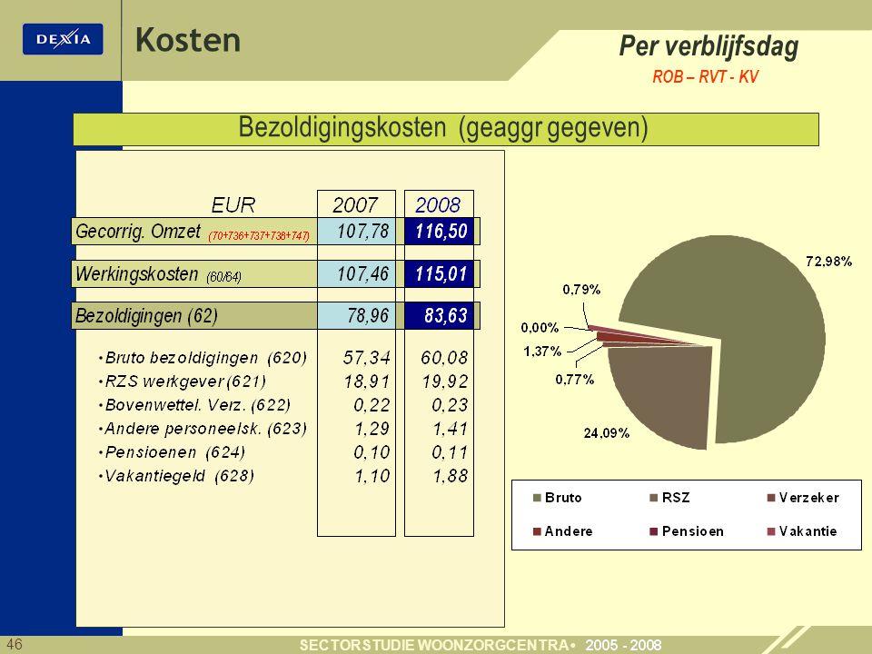 Bezoldigingskosten (geaggr gegeven)