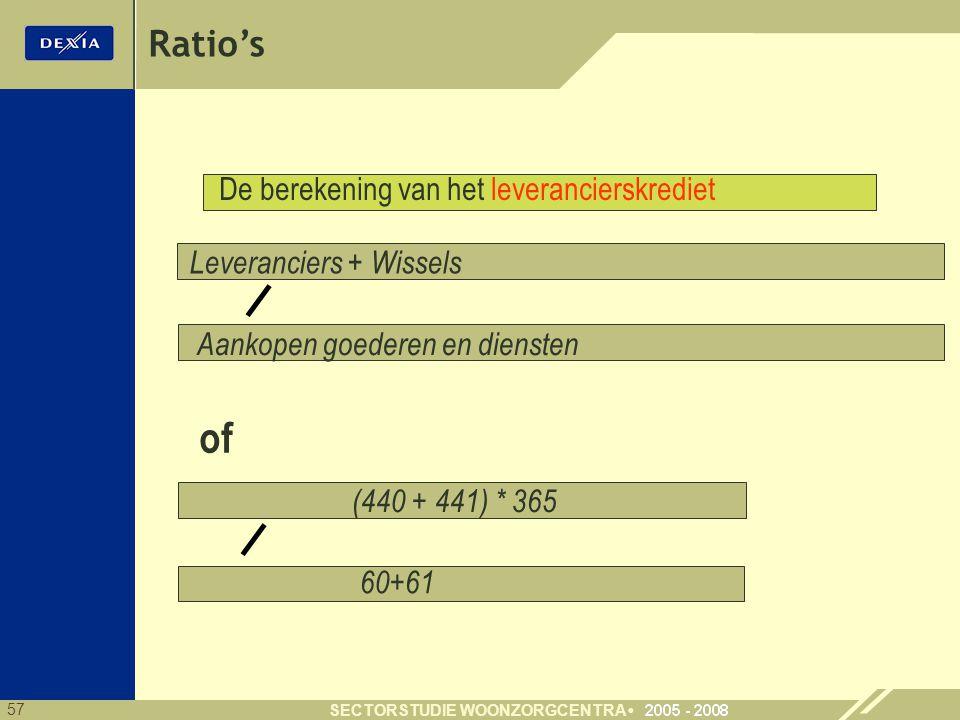 of Ratio's De berekening van het leverancierskrediet