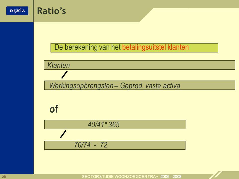 of Ratio's De berekening van het betalingsuitstel klanten Klanten