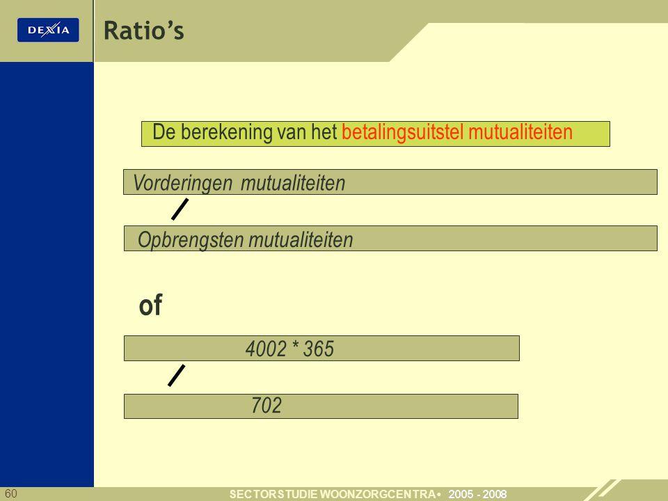 of Ratio's De berekening van het betalingsuitstel mutualiteiten