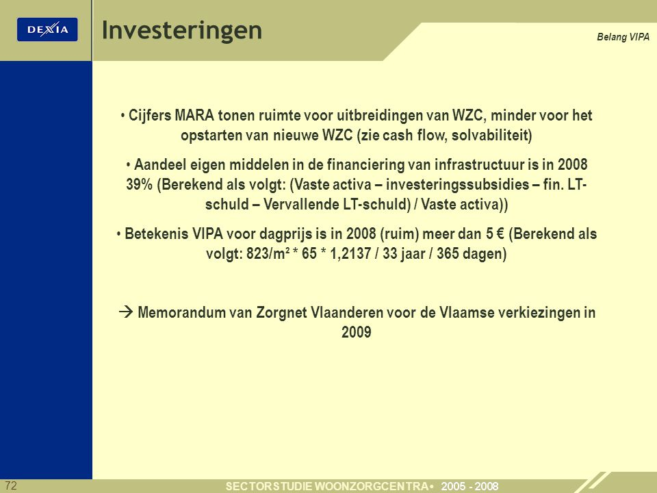 Investeringen Belang VIPA.