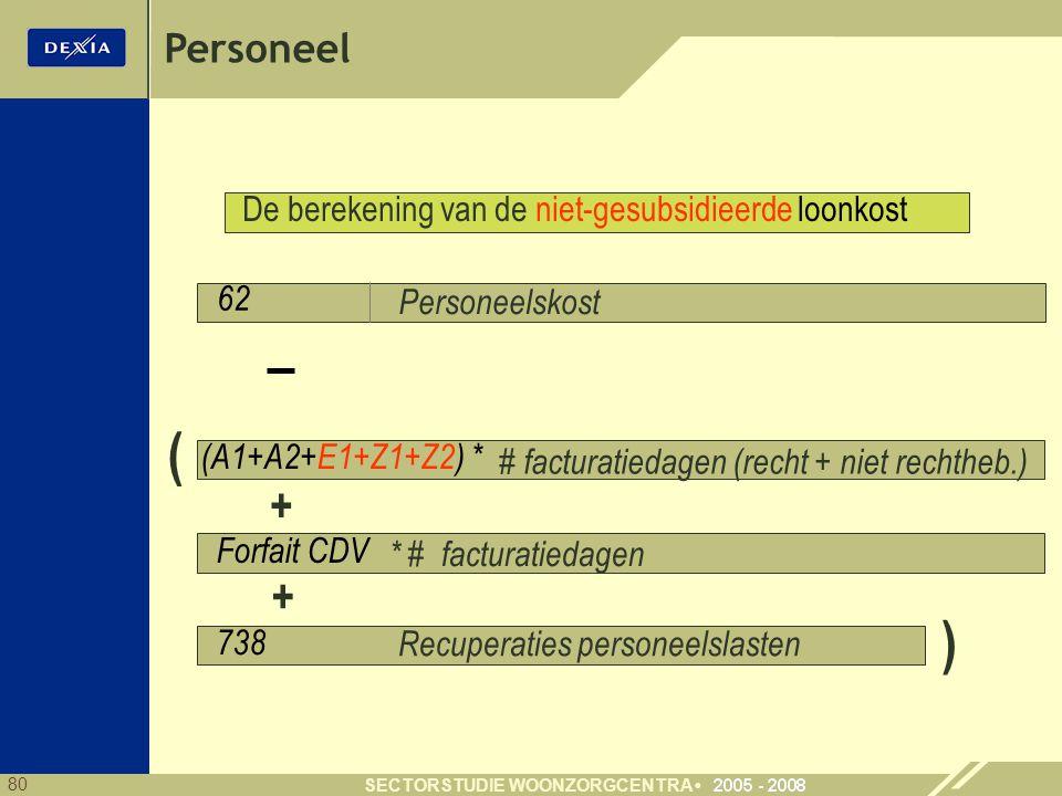 ( ) + + Personeel De berekening van de niet-gesubsidieerde loonkost