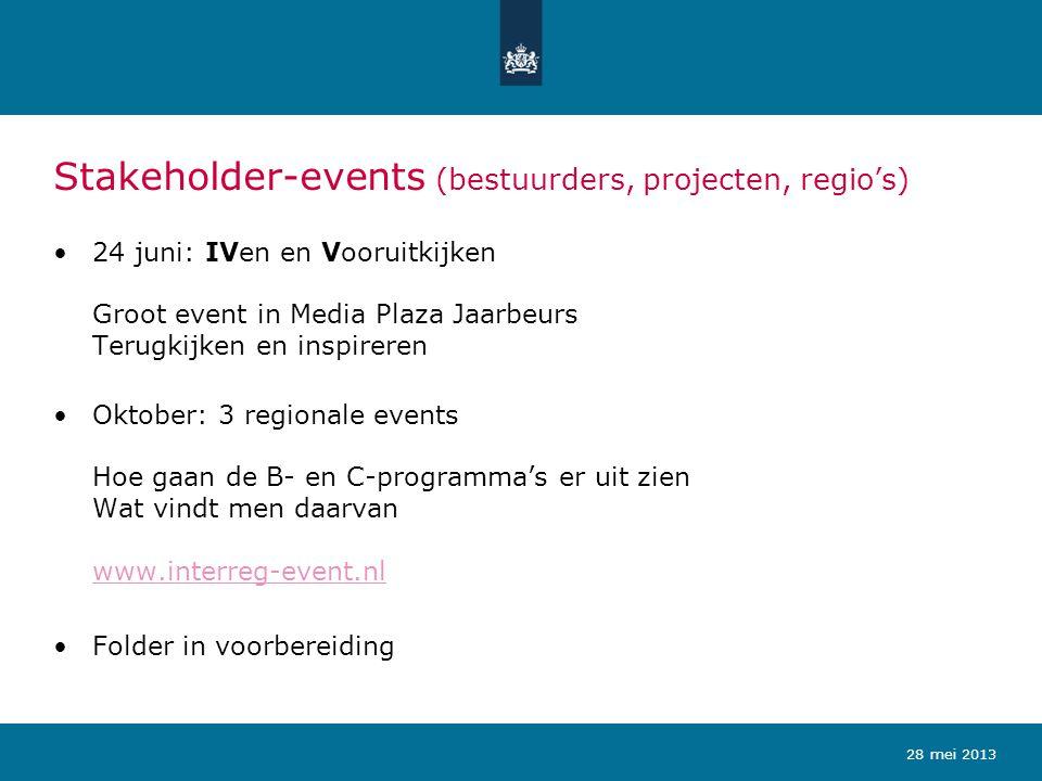 Stakeholder-events (bestuurders, projecten, regio's)