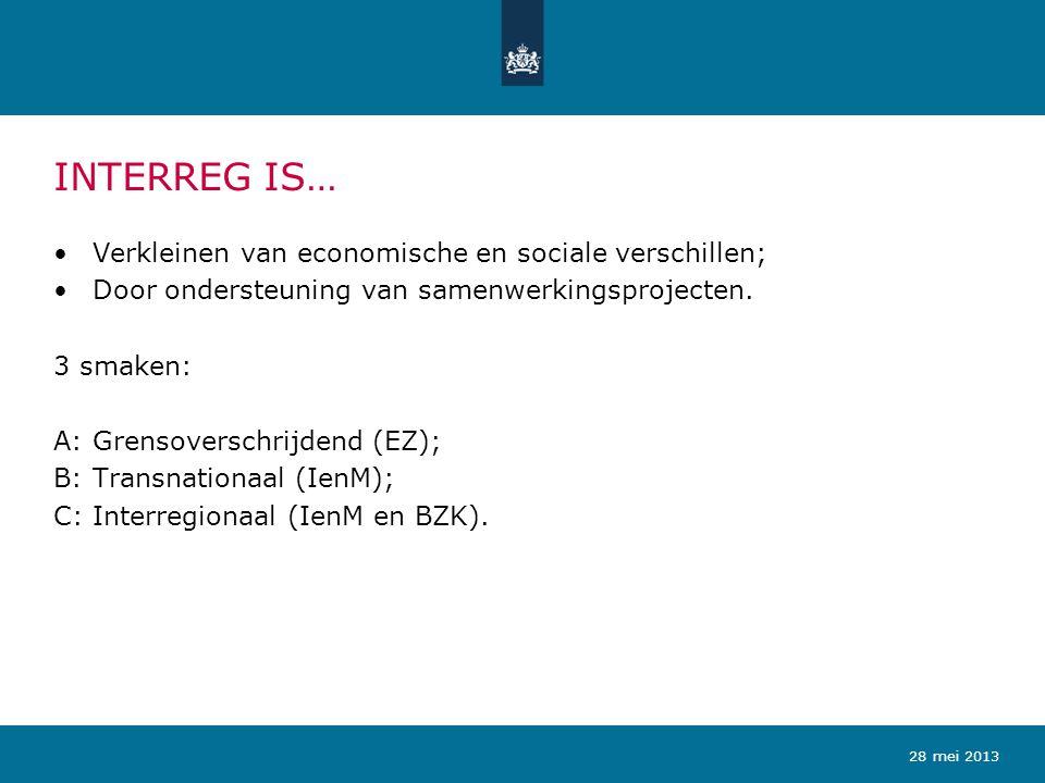 INTERREG IS… Verkleinen van economische en sociale verschillen;