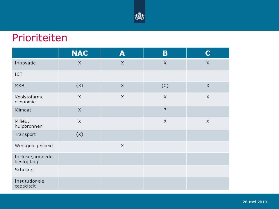 Prioriteiten NAC A B C Wat zijn dan de doelen