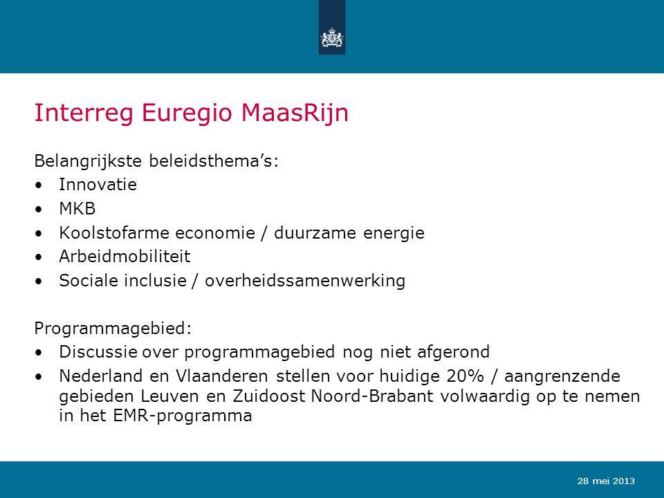Interreg Euregio MaasRijn