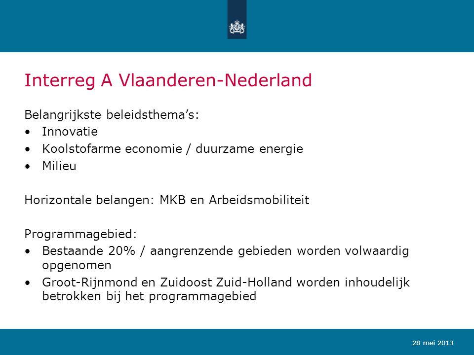 Interreg A Vlaanderen-Nederland