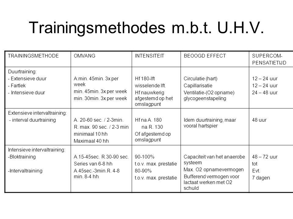 Trainingsmethodes m.b.t. U.H.V.
