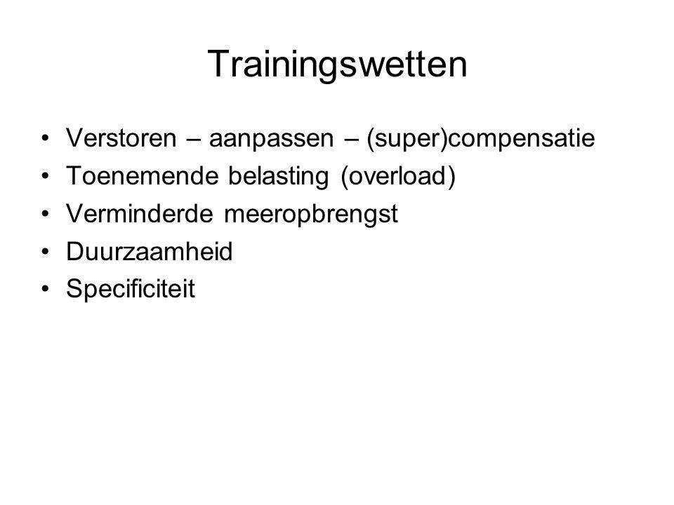 Trainingswetten Verstoren – aanpassen – (super)compensatie